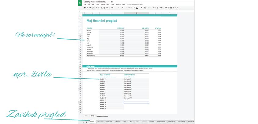 Kako spremljati finance z brezplačno Google preglednico