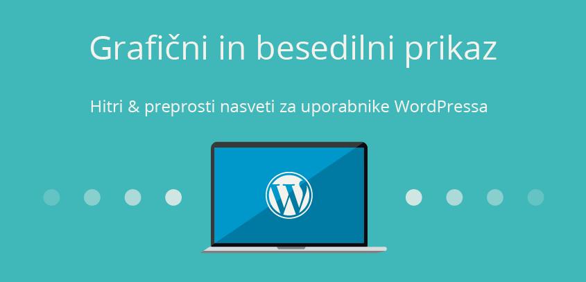 Grafični in besedilni (HTML) prikaz – WordPress nasvet