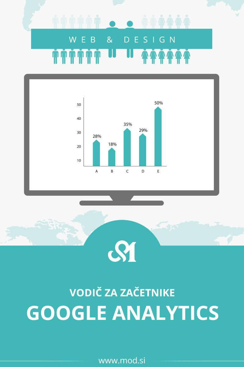Vodič po Google Analytics za začetnike