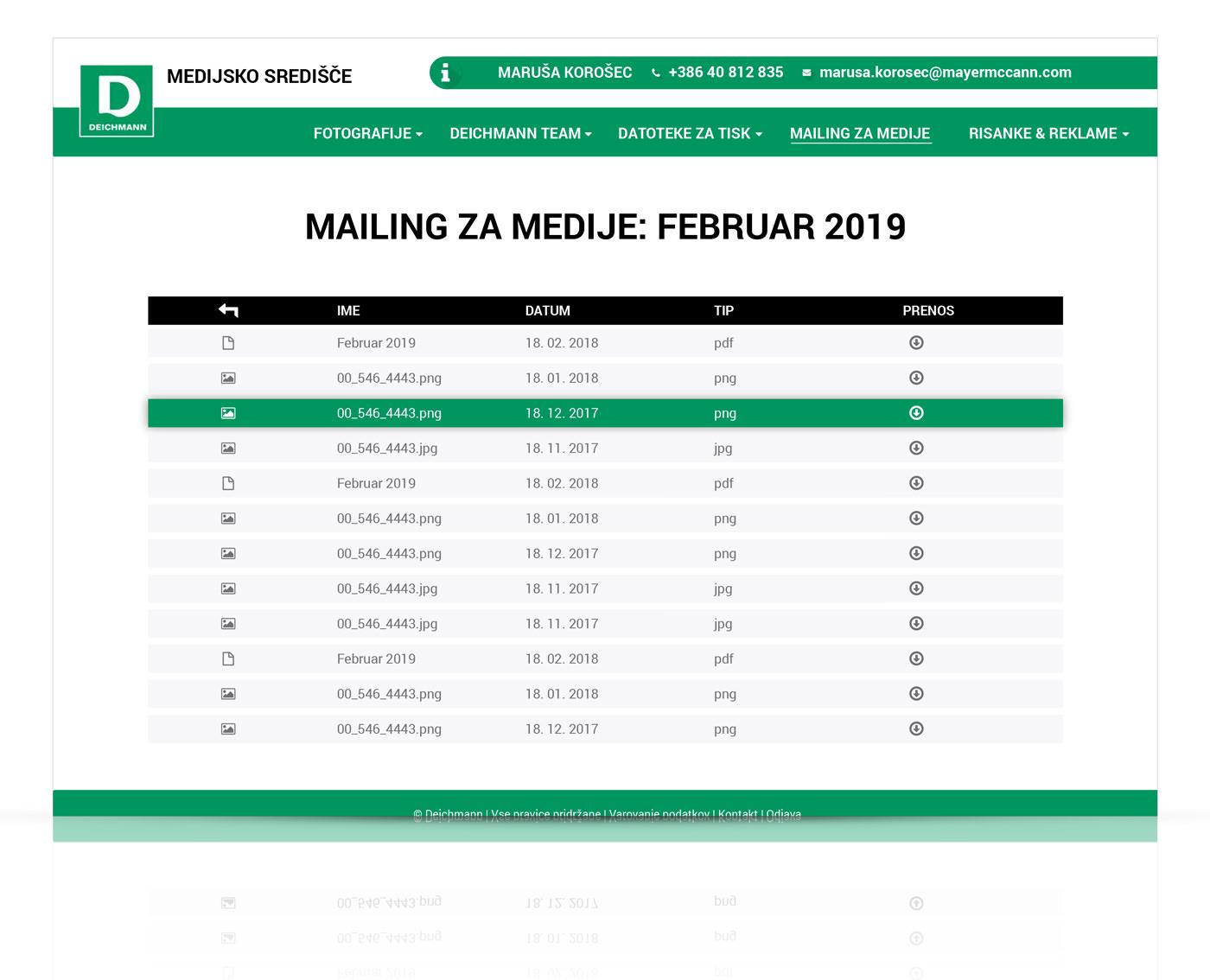 Oblikovanje spletne strani za Deichmann medijsko središče.